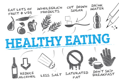 healthy eating. Chart with keywords and icons