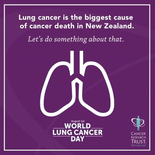 Lung Cancer Day Poster