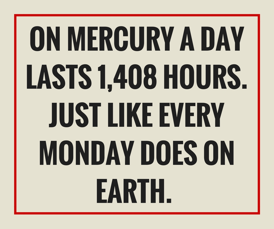 On Mercury a day lasts 1408 hours. Just like every Monday does on Earth. http 2F2Fcoolfunnyquotes.com